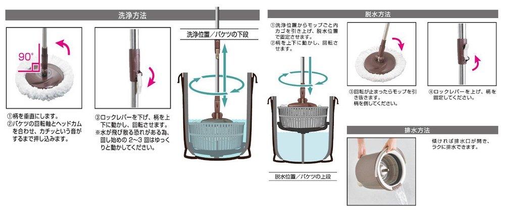 アズマ モップ トルネード回転モップ 丸型セット TSM545